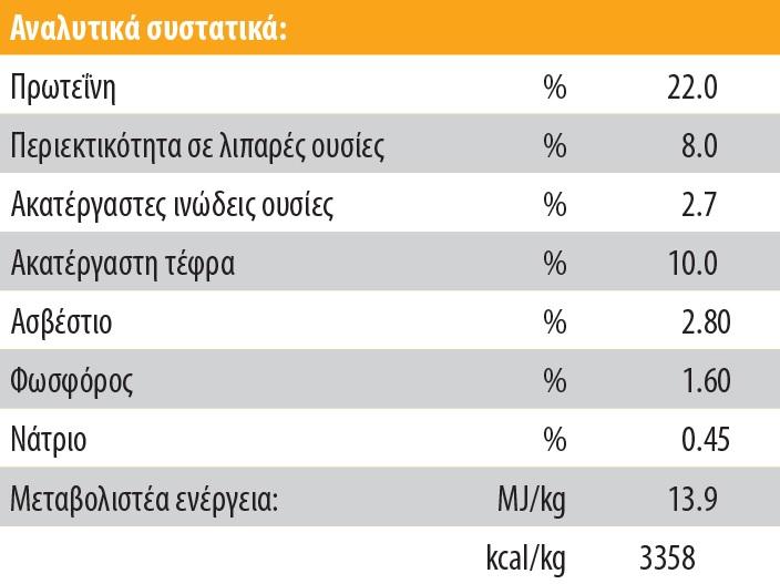 economy table 1